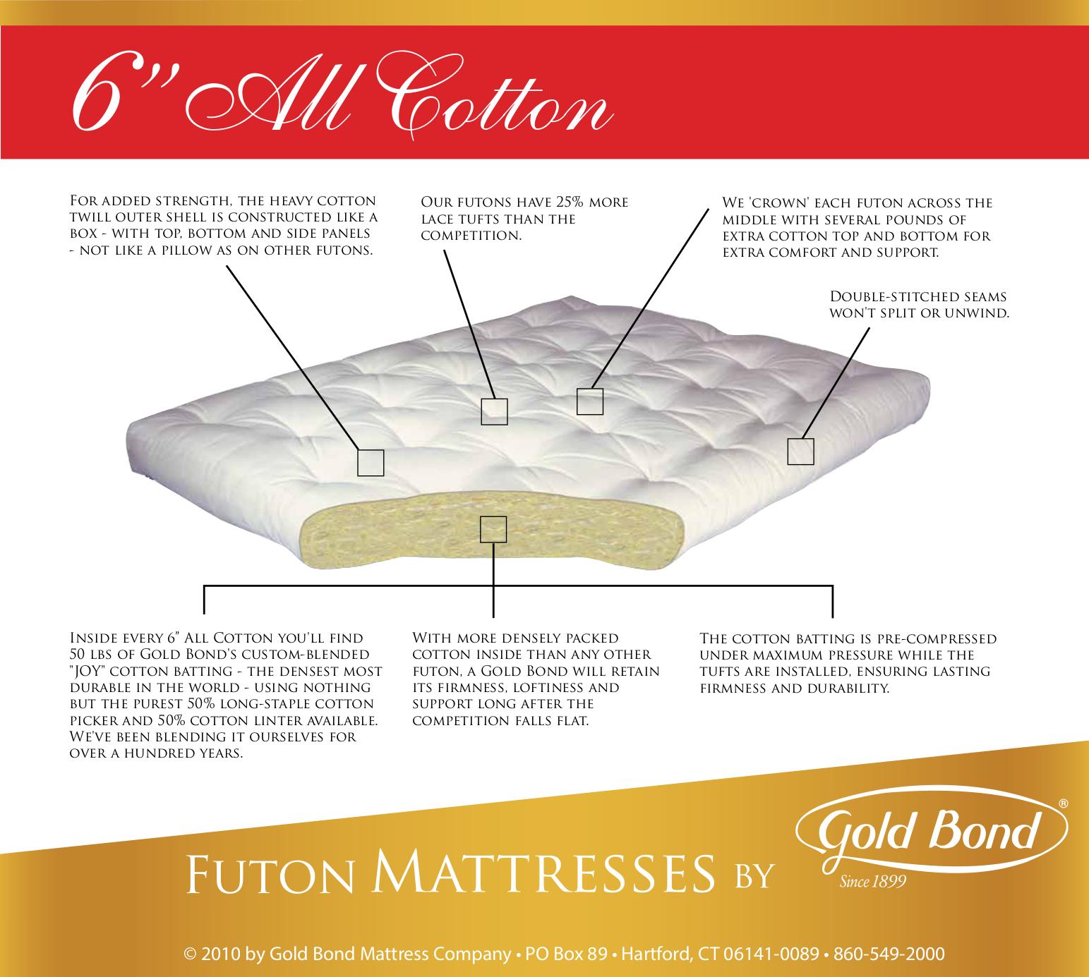 6 Inch All Cotton