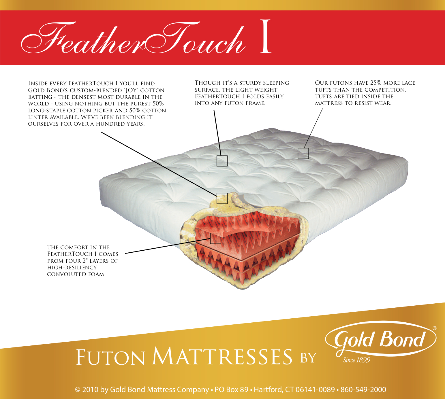 Where can i buy a futon mattress for Where can i buy mattresses