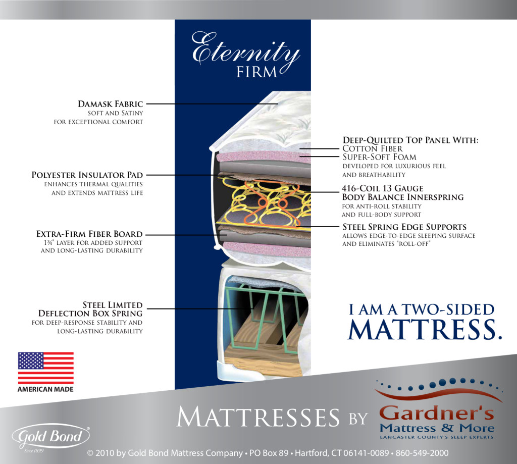 Gardners-Eternity-Firm-Spec Card