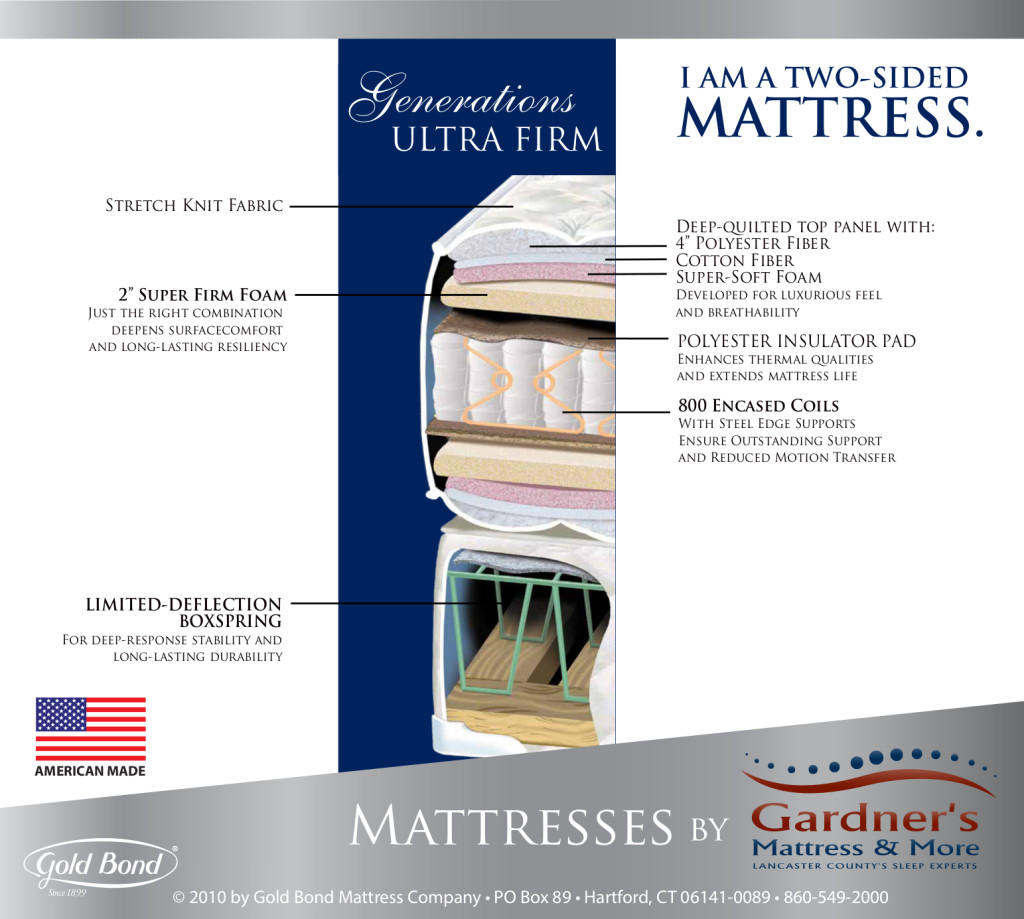 Gardners-Generations-Ultra Firm-Spec Card