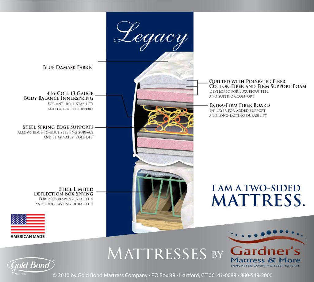 Gardners-Legacy-BlueBkgnd-Spec Card