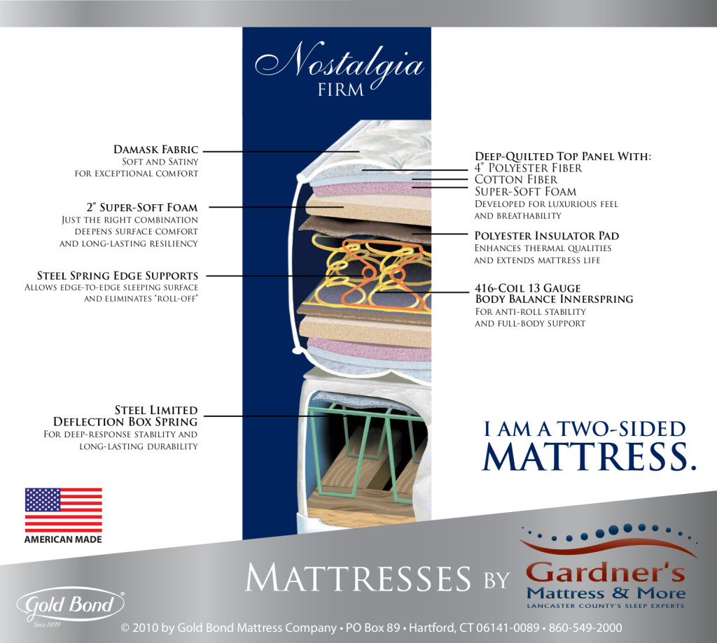 Gardners-Nostalgia-Firm-Spec Card