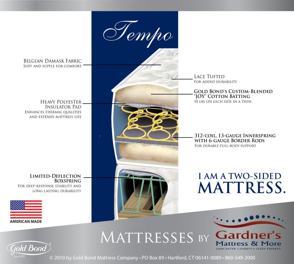 Gardners-Tempo-Spec Card