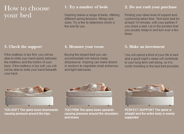 How to choose your Vispring bed