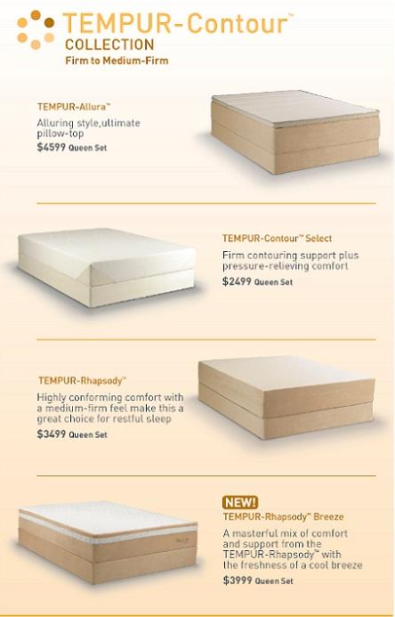 The Tempur Pedic Rhapsody Bed Mattress Sale