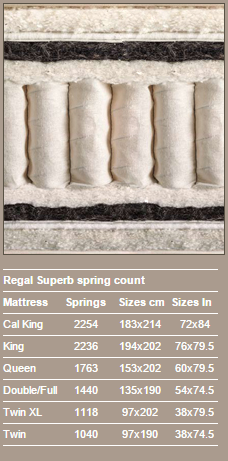 The Regal Superb Mattress from Vispring