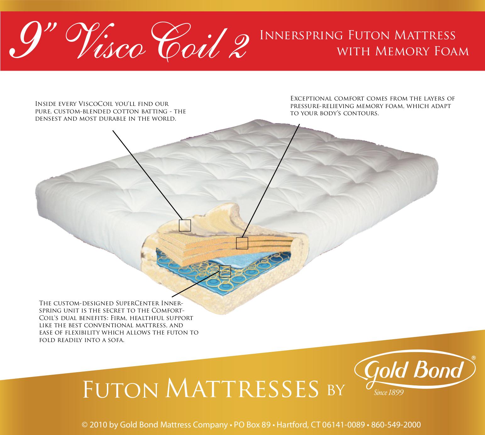coil seaside night innerspring futon futons day and full mattress xiorex queen pocket