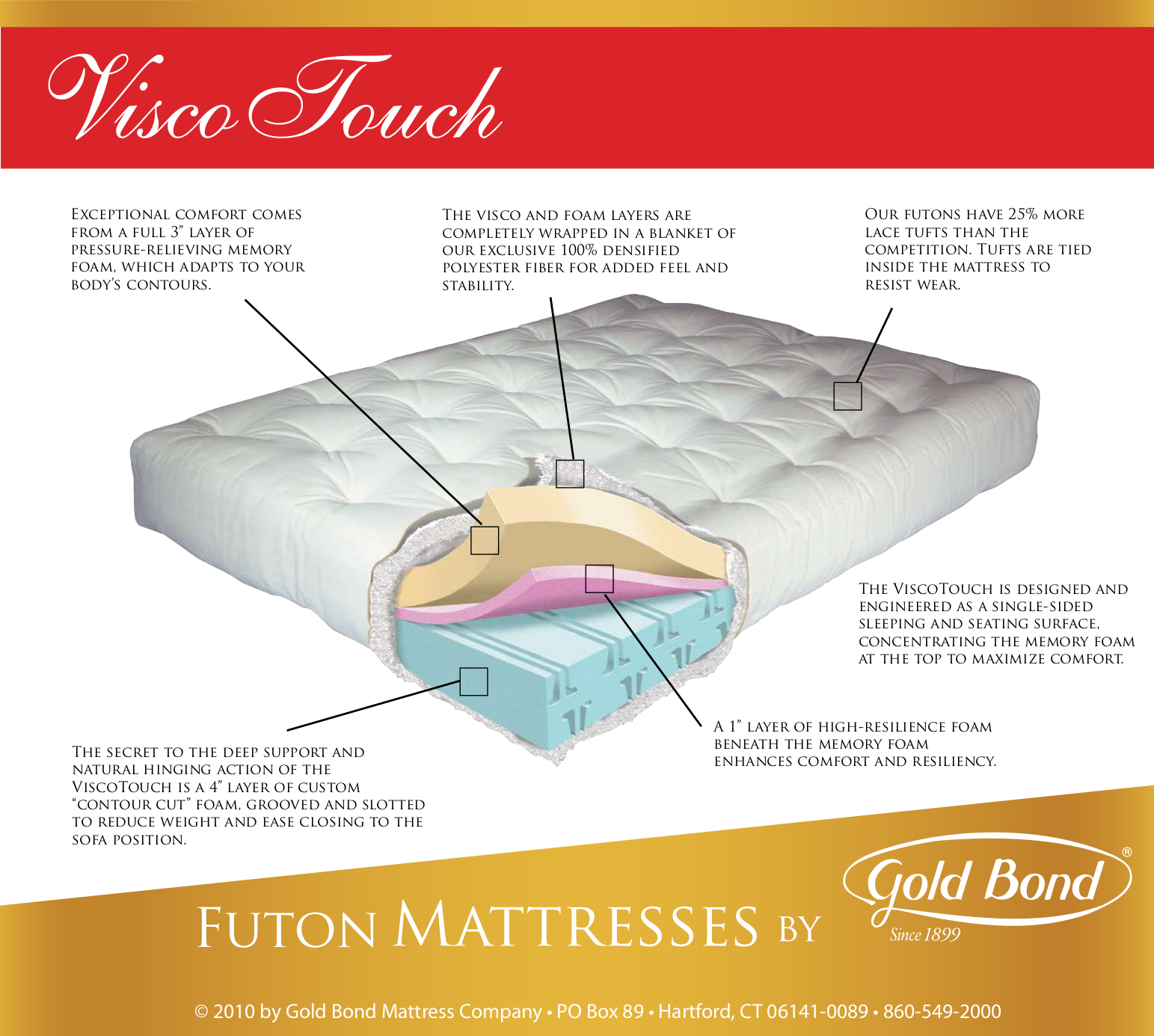 colors futons mattress ip coil available walmart full in futon innerspring dhp com multiple
